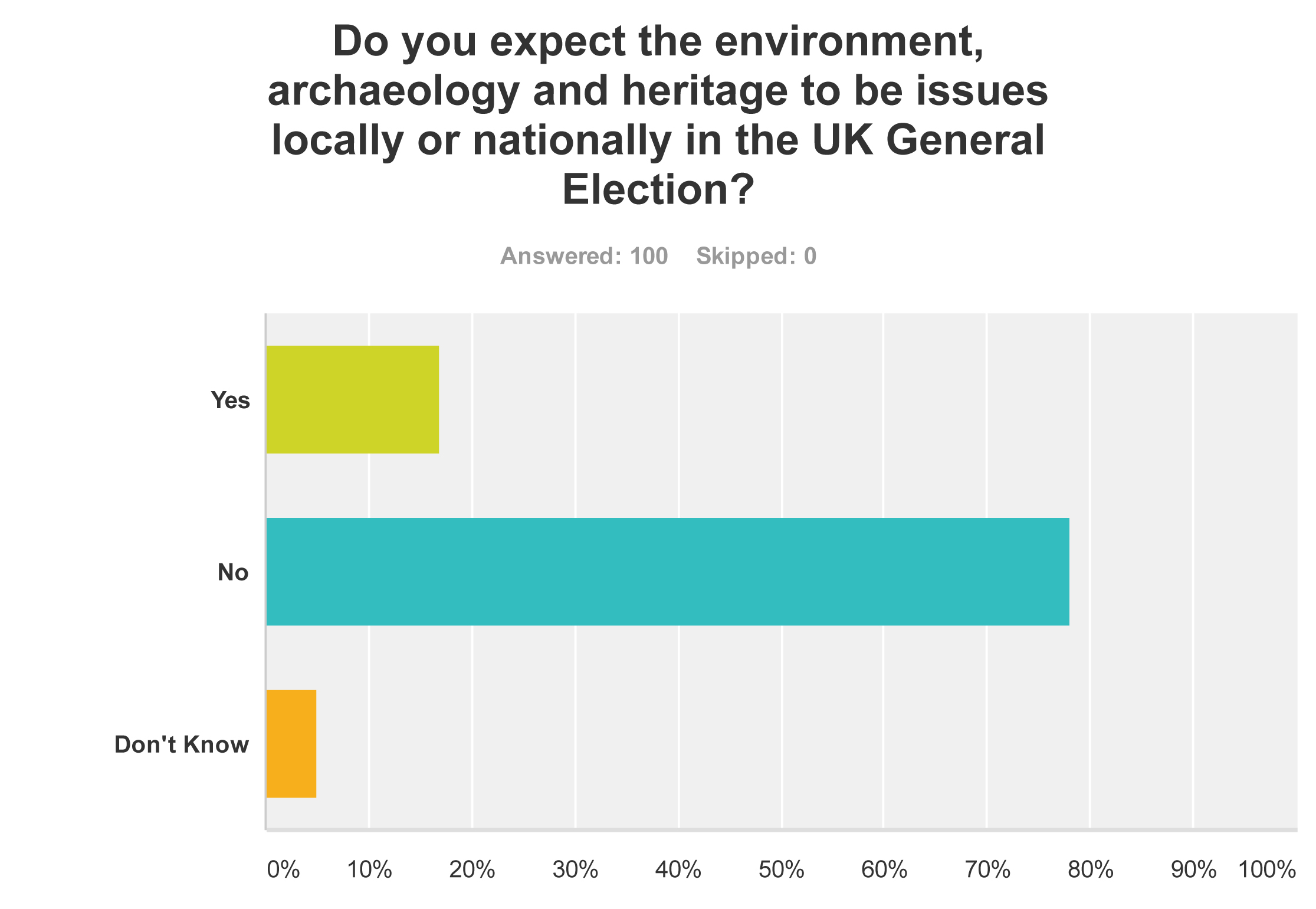 SNAP POLL_ ARCHAEOLOGY AND HERITAGE IN THE UK GENERAL ELECTION-Q3 copy